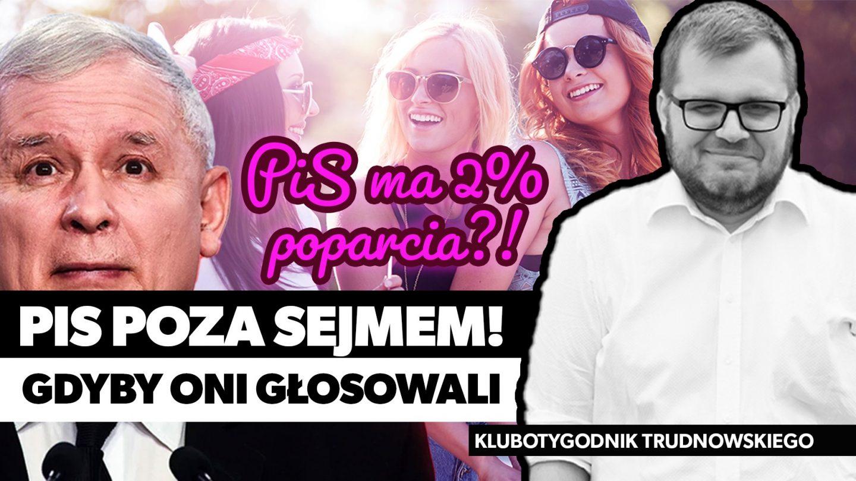 PiS ma 2% poparcia! Młodzi za lewicą czy przeciw PiS? [VIDEO]